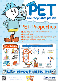 Learn about PET the recyclable plastic